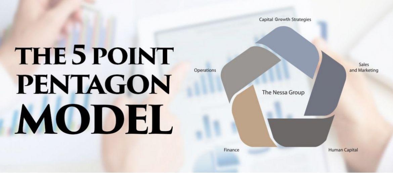 Pentagon Model